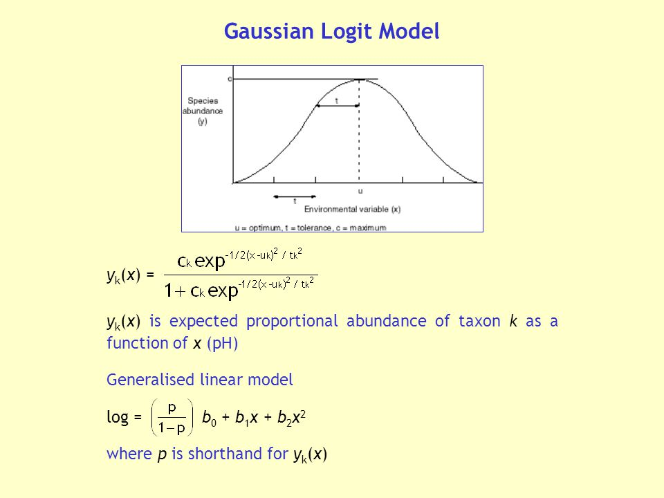 y k (x) = y k (x) is expected proportional abundance of taxon k as a function of x (pH) Generalised linear model log = b 0 + b 1 x + b 2 x 2 where p is shorthand for y k (x) Gaussian Logit Model