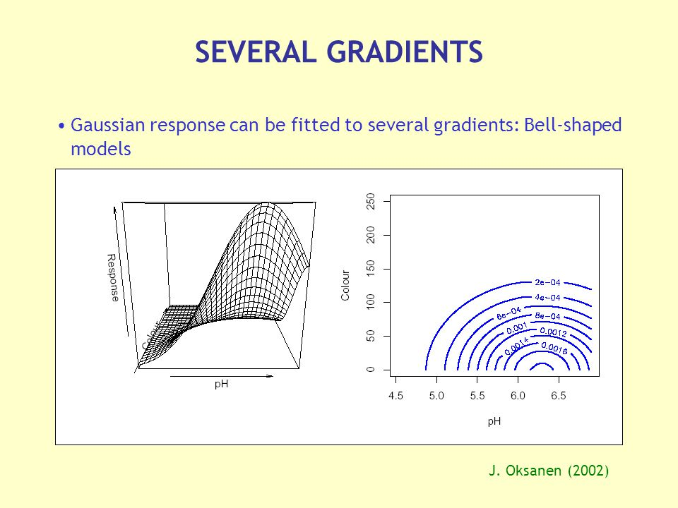 SEVERAL GRADIENTS Gaussian response can be fitted to several gradients: Bell-shaped models J.