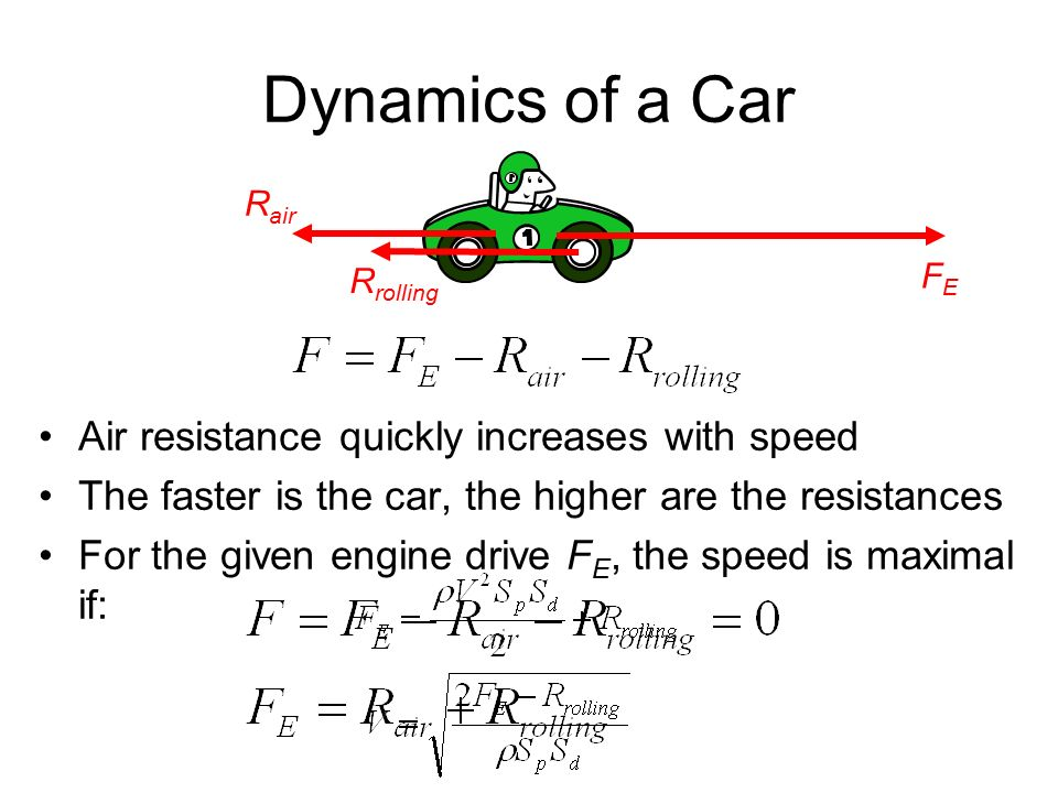 Dynamics of a Car Air resistance quickly increases with speed The faster is the car, the higher are the resistances For the given engine drive F E, the speed is maximal if: FEFE R air R rolling