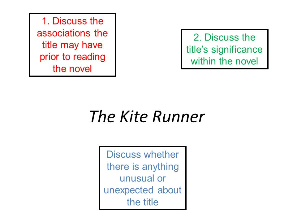 kite runner essay 4 essay The kite runner essays are academic essays for citation these papers were written primarily by students and provide critical analysis of the kite runner by khaled hosseini.