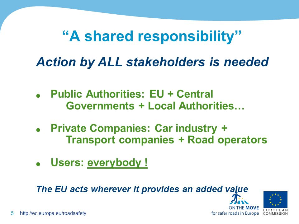 5http://ec.europa.eu/roadsafety A shared responsibility Action by ALL stakeholders is needed  Public Authorities: EU + Central Governments + Local Authorities…  Private Companies: Car industry + Transport companies + Road operators  Users: everybody .