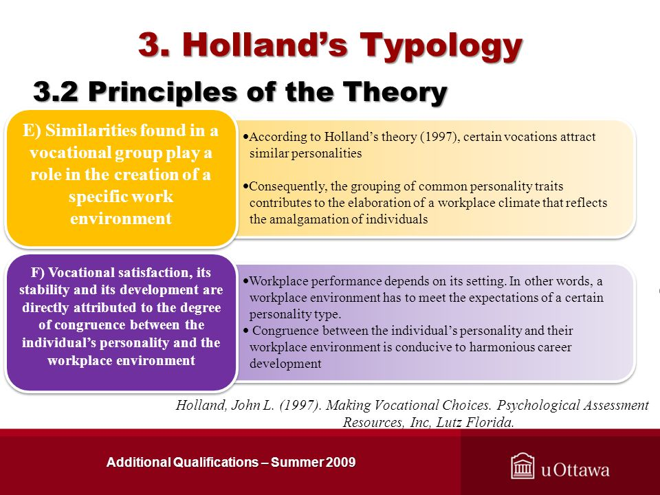 holland theory The big five career theories s alvin leung career guidance and counselling in the western world holland's theory is quite similar to twa's concept of.