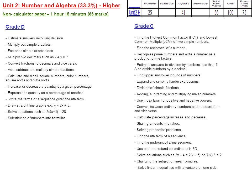 Author Aqa Modular Student Checklist Higher Unit 1 Statistics