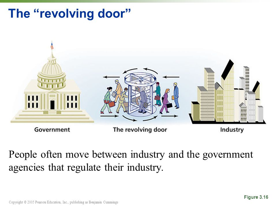 Copyright © 2005 Pearson Education, Inc., publishing as Benjamin Cummings The revolving door People often move between industry and the government agencies that regulate their industry.