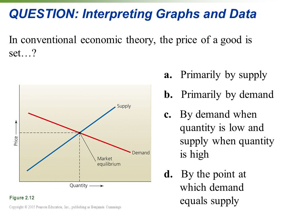 Copyright © 2005 Pearson Education, Inc., publishing as Benjamin Cummings QUESTION: Interpreting Graphs and Data In conventional economic theory, the price of a good is set….