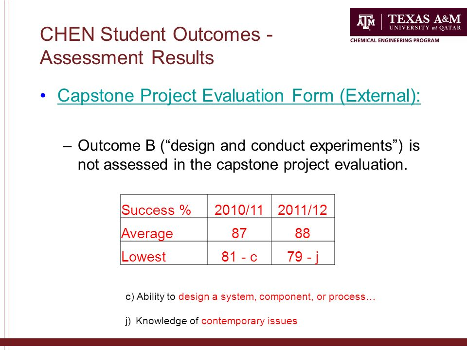 CHEN Student Outcomes - Assessment Results Capstone Project Evaluation Form (External): –Outcome B ( design and conduct experiments ) is not assessed in the capstone project evaluation.