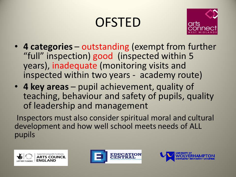 OFSTED 4 categories – outstanding (exempt from further full inspection) good (inspected within 5 years), inadequate (monitoring visits and inspected within two years - academy route) 4 key areas – pupil achievement, quality of teaching, behaviour and safety of pupils, quality of leadership and management Inspectors must also consider spiritual moral and cultural development and how well school meets needs of ALL pupils