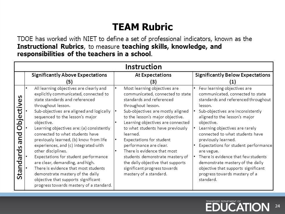 extended essay rubric Extended essay rubrica: research question this criterion assesses the extent to which the purpose of the essay is specified in many subjec.
