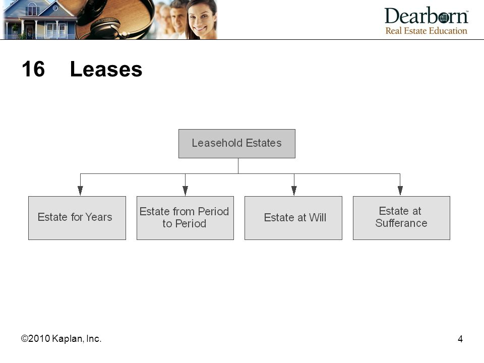 4 ©2010 Kaplan, Inc. 16Leases