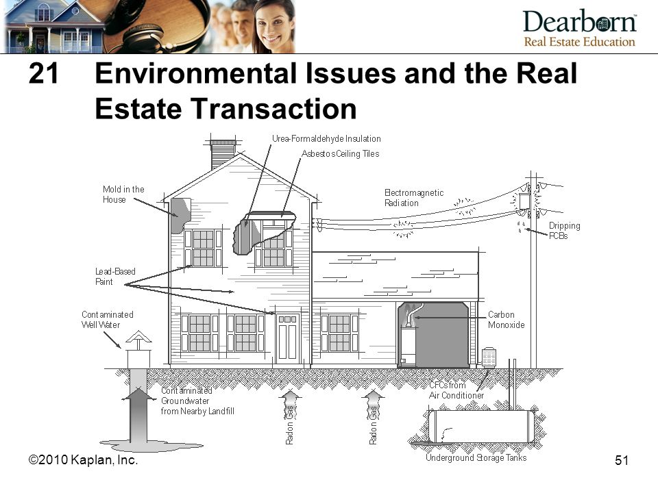 51 ©2010 Kaplan, Inc. 21Environmental Issues and the Real Estate Transaction