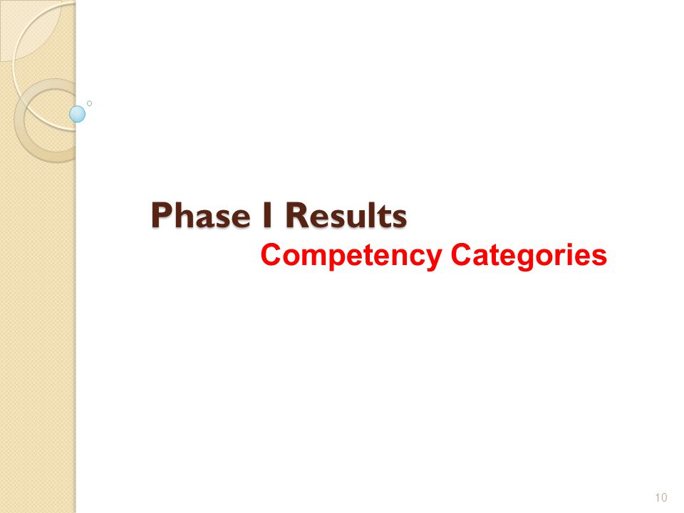 Phase I Results Competency Categories 10