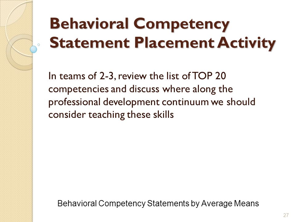 Behavioral Competency Statement Placement Activity In teams of 2-3, review the list of TOP 20 competencies and discuss where along the professional development continuum we should consider teaching these skills 27 Behavioral Competency Statements by Average Means