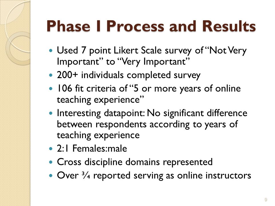 Phase I Process and Results Used 7 point Likert Scale survey of Not Very Important to Very Important 200+ individuals completed survey 106 fit criteria of 5 or more years of online teaching experience Interesting datapoint: No significant difference between respondents according to years of teaching experience 2:1 Females:male Cross discipline domains represented Over ¾ reported serving as online instructors 9