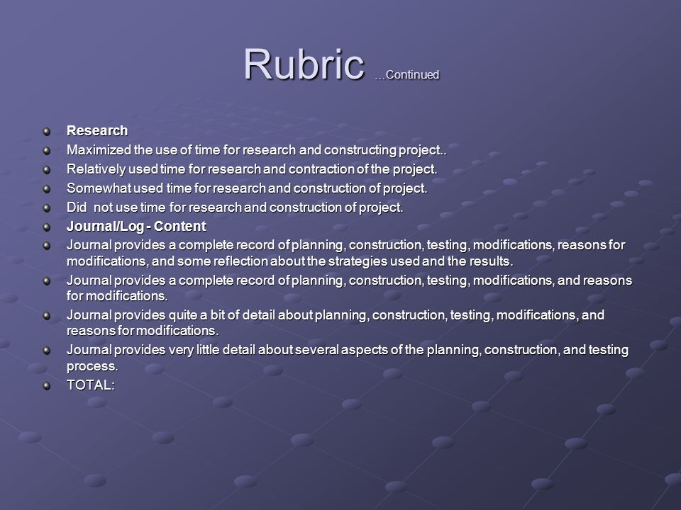 Rubric …Continued Research Maximized the use of time for research and constructing project..