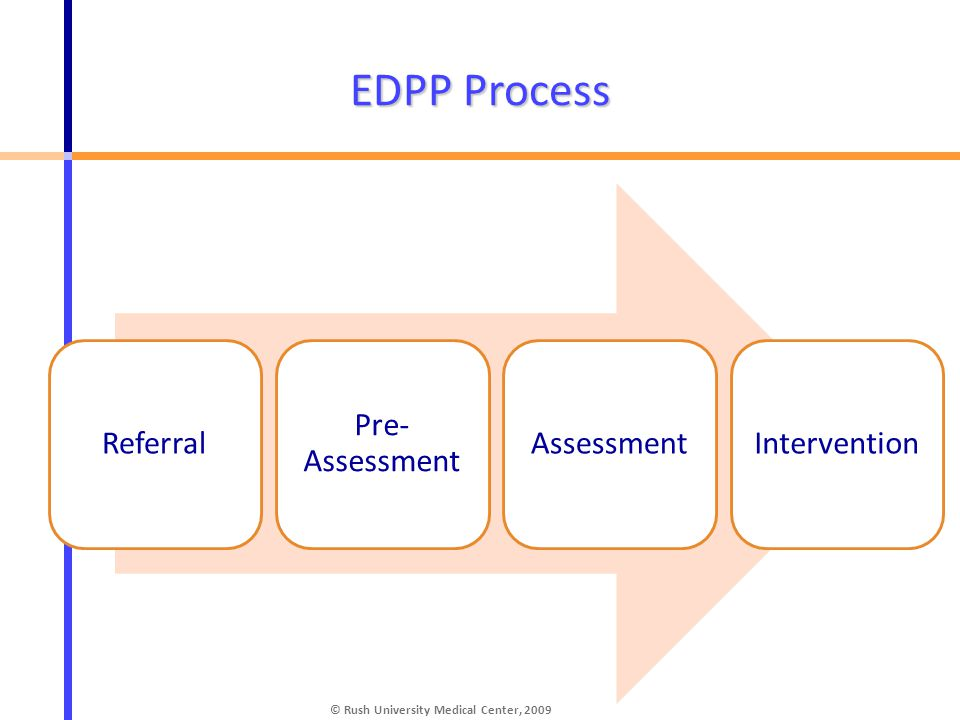 © Rush University Medical Center, 2009 Referral Pre- Assessment AssessmentIntervention EDPP Process