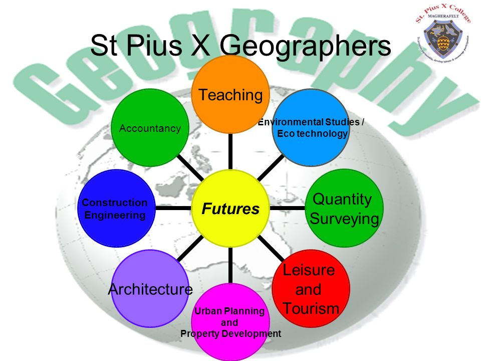 St Pius X Geographers Futures Teaching Environmental Studies / Eco technology Quantity Surveying Leisure and Tourism Urban Planning and Property Development Architecture Construction Engineering Accountancy
