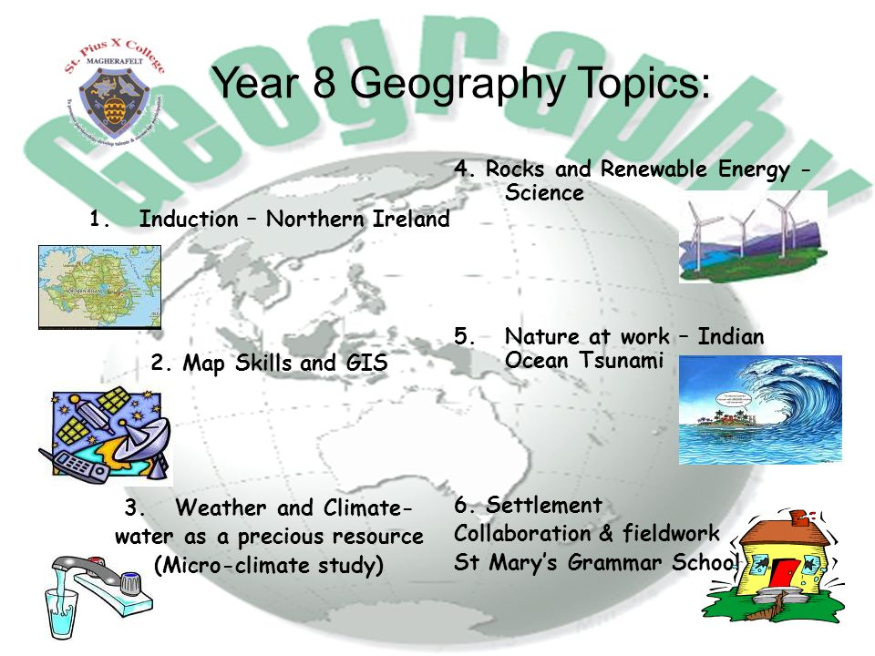 What links all these people. Year 8 Geography Topics: 1.Induction – Northern Ireland 2.