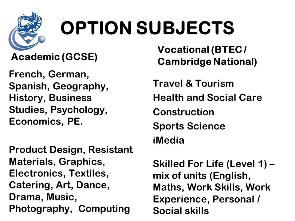 OPTION SUBJECTS Academic (GCSE) French, German, Spanish, Geography, History, Business Studies, Psychology, Economics, PE.