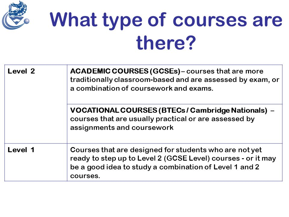 OPTIONS Your Future What type of courses are there.