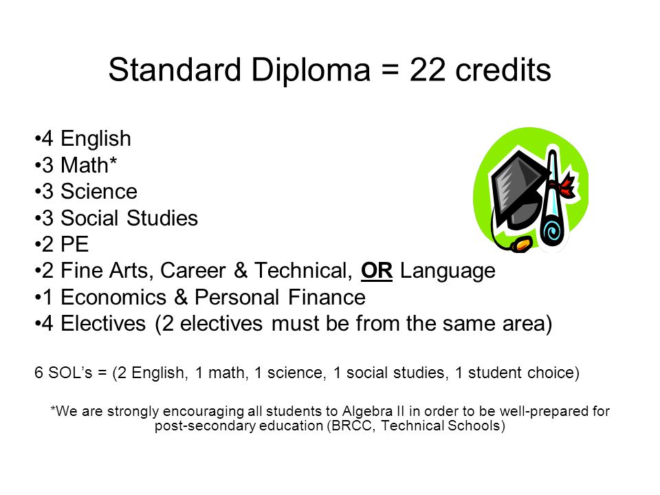 Standard Diploma = 22 credits 4 English 3 Math* 3 Science 3 Social Studies 2 PE 2 Fine Arts, Career & Technical, OR Language 1 Economics & Personal Finance 4 Electives (2 electives must be from the same area) 6 SOL's = (2 English, 1 math, 1 science, 1 social studies, 1 student choice) *We are strongly encouraging all students to Algebra II in order to be well-prepared for post-secondary education (BRCC, Technical Schools)