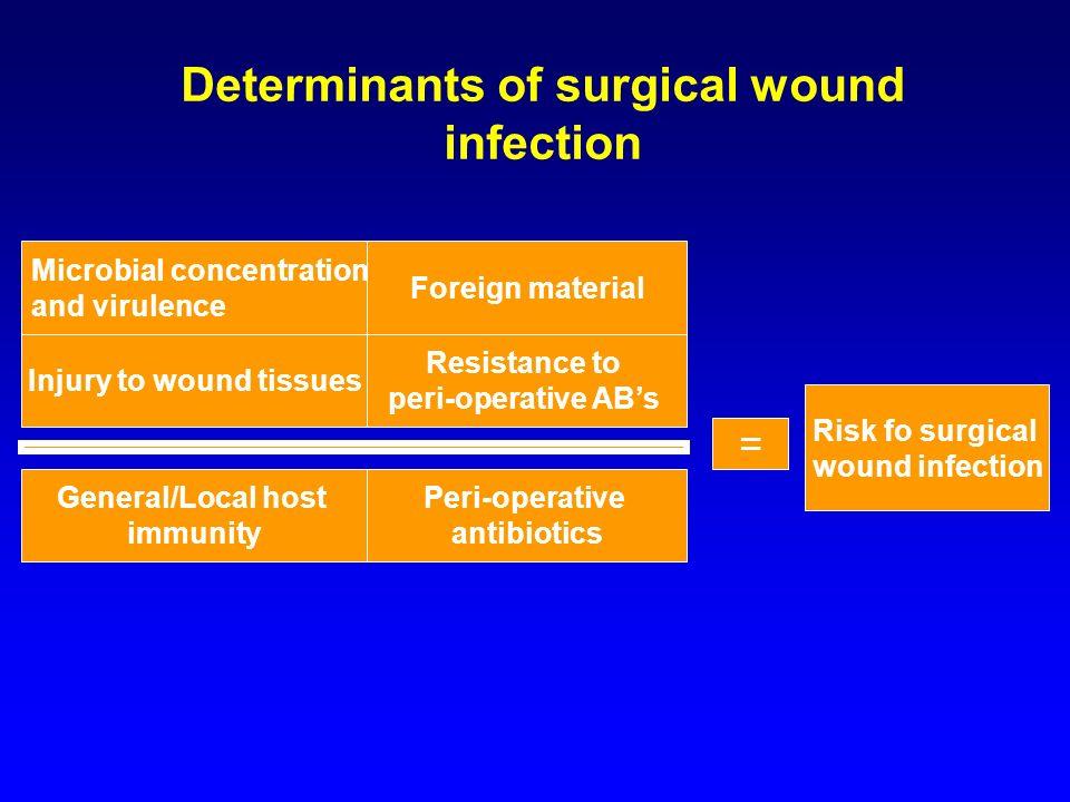 surgical wound infection antibiotics