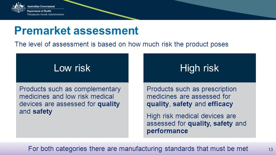 Premarket assessment The level of assessment is based on how much risk the product poses Low risk Products such as complementary medicines and low risk medical devices are assessed for quality and safety High risk Products such as prescription medicines are assessed for quality, safety and efficacy High risk medical devices are assessed for quality, safety and performance For both categories there are manufacturing standards that must be met 13
