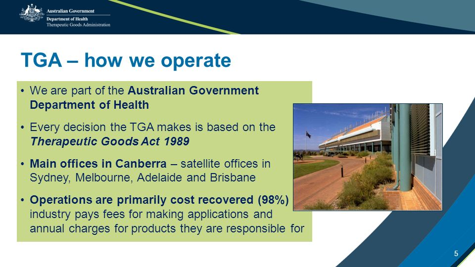 TGA – how we operate We are part of the Australian Government Department of Health Every decision the TGA makes is based on the Therapeutic Goods Act 1989 Main offices in Canberra – satellite offices in Sydney, Melbourne, Adelaide and Brisbane Operations are primarily cost recovered (98%) industry pays fees for making applications and annual charges for products they are responsible for 5