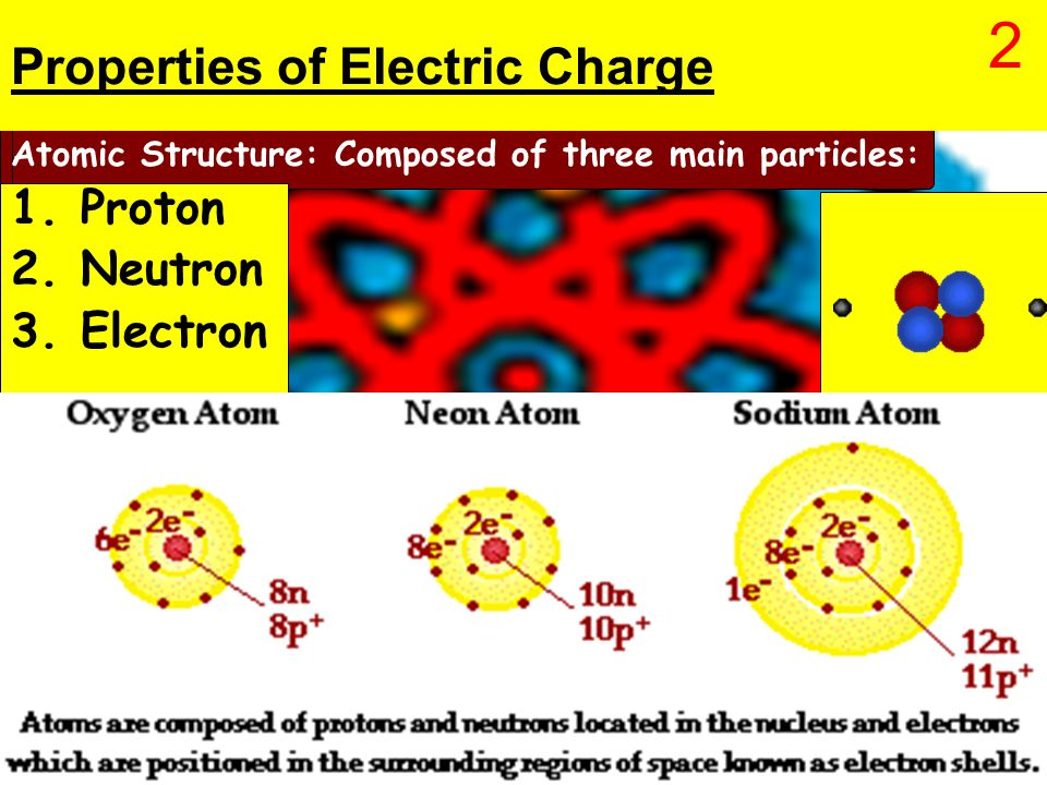 Properties of Electric Charge Atomic Structure: Composed of three main particles: 1.Proton 2.Neutron 3.Electron 2