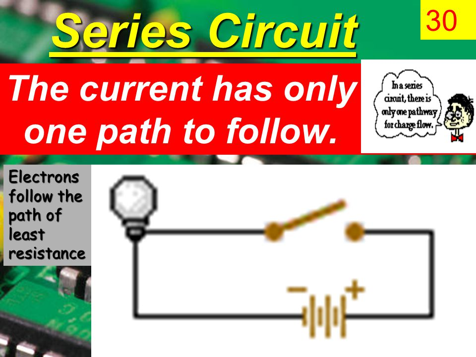 Series Circuit The current has only one path to follow.