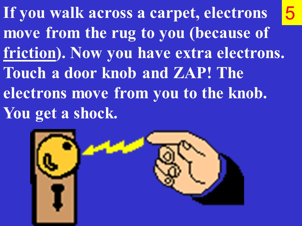 If you walk across a carpet, electrons move from the rug to you (because of friction).