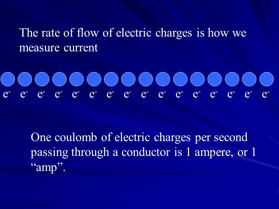 The rate of flow of electric charges is how we measure current e-e- e-e- e-e- e-e- e-e- e-e- e-e- e-e- e-e- e-e- e-e- e-e- e-e- e-e- e-e- e-e- One coulomb of electric charges per second passing through a conductor is 1 ampere, or 1 amp .