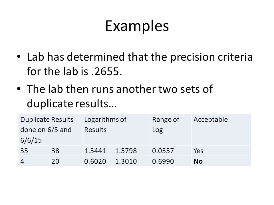 Examples Lab has determined that the precision criteria for the lab is.2655.