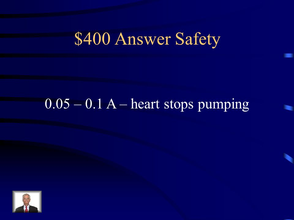 $400 Question Safety This amount of amperes can cause death