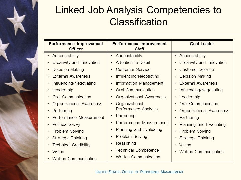 competencies job analysis Job analysis and competency modeling overview : at the heart of any assessment program is a complete understanding of the job, its relationship to other jobs and the environment in which the work is performed.