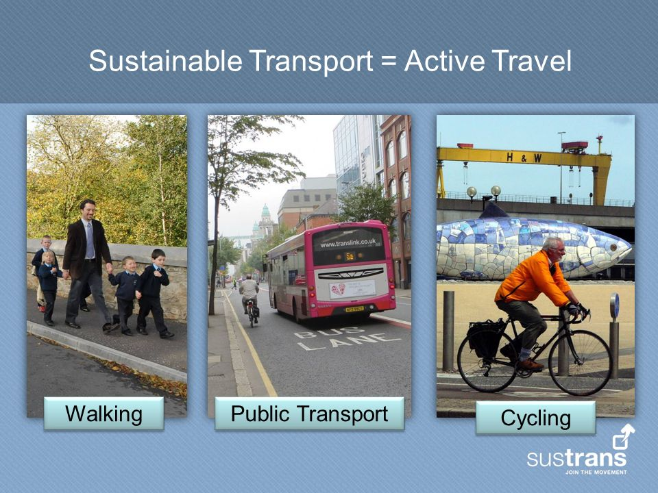 Sustainable Transport = Active Travel Walking Public Transport Cycling