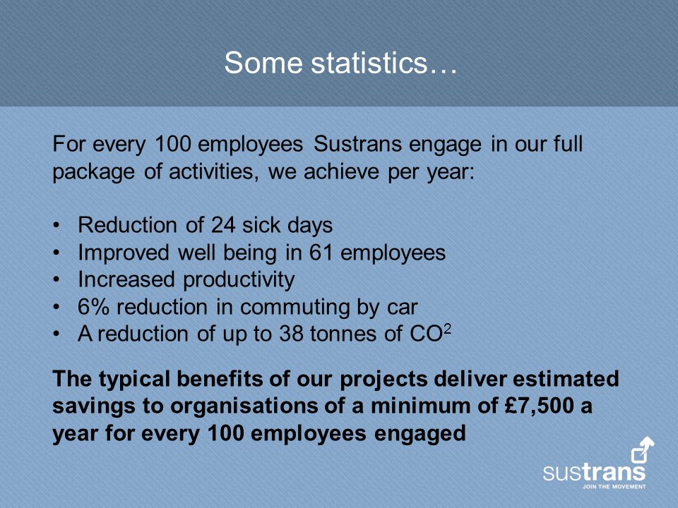 Some statistics… For every 100 employees Sustrans engage in our full package of activities, we achieve per year: Reduction of 24 sick days Improved well being in 61 employees Increased productivity 6% reduction in commuting by car A reduction of up to 38 tonnes of CO 2 The typical benefits of our projects deliver estimated savings to organisations of a minimum of £7,500 a year for every 100 employees engaged