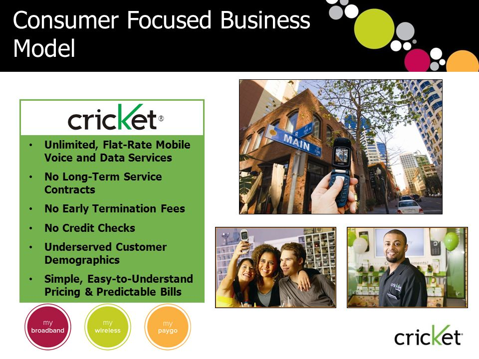 Click To Edit Master Subtitle Style Overview Of Cricket Wireless