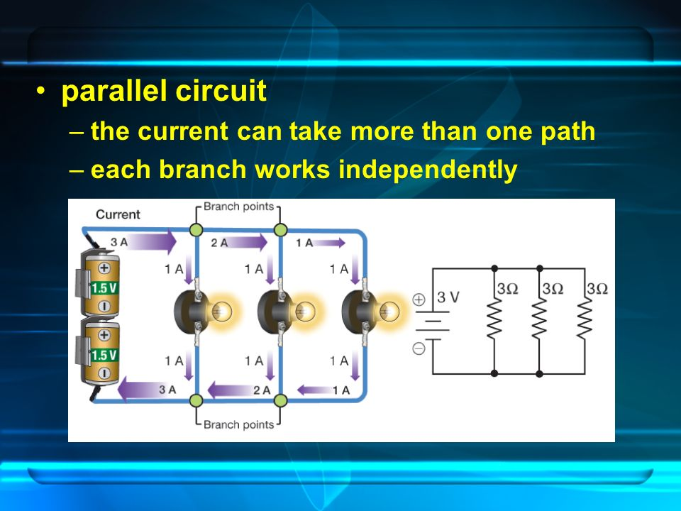 parallel circuit –the current can take more than one path –each branch works independently