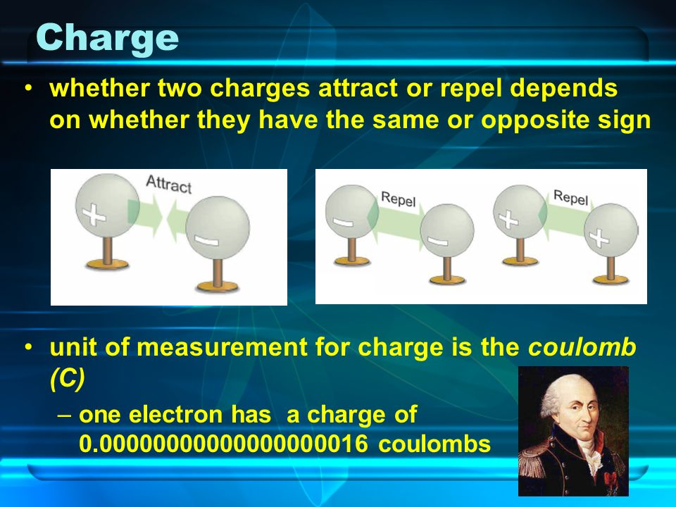 whether two charges attract or repel depends on whether they have the same or opposite sign unit of measurement for charge is the coulomb (C) –one electron has a charge of coulombs Charge