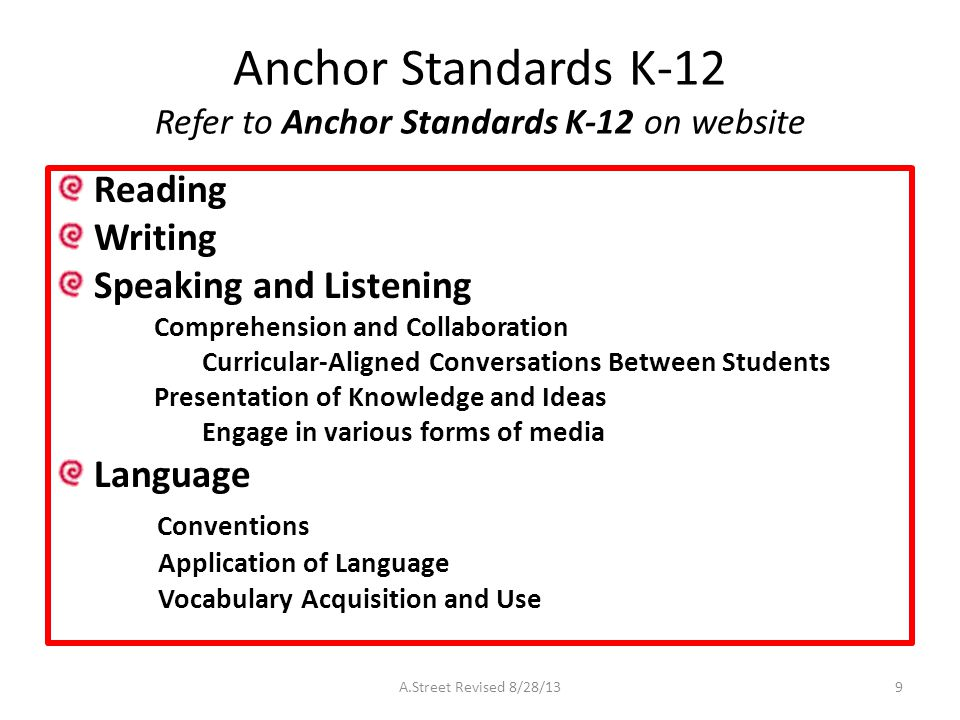 Anchor Standards K-12 Refer to Anchor Standards K-12 on website Reading Writing Speaking and Listening Comprehension and Collaboration Curricular-Aligned Conversations Between Students Presentation of Knowledge and Ideas Engage in various forms of media Language Conventions Application of Language Vocabulary Acquisition and Use A.Street Revised 8/28/139