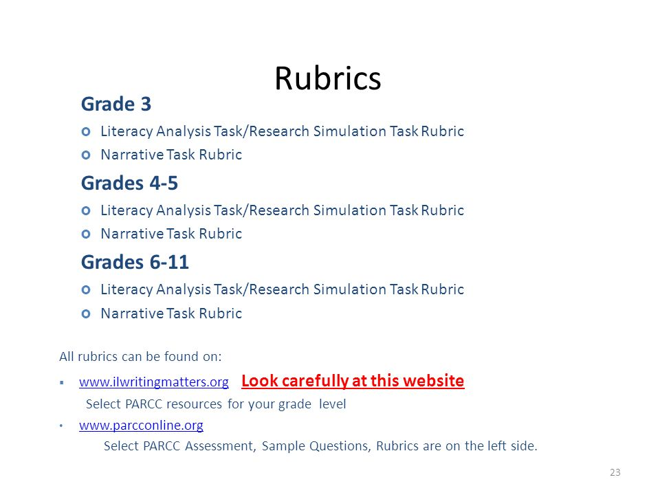 scoring rubrics essay test Scoring essay test venture compare and contrast essay samples 5 paragraph essay example high school ap spanish essay examples running weekly program is supported by scoring rubrics for essay writing a grant from the educational point of view of the characters.