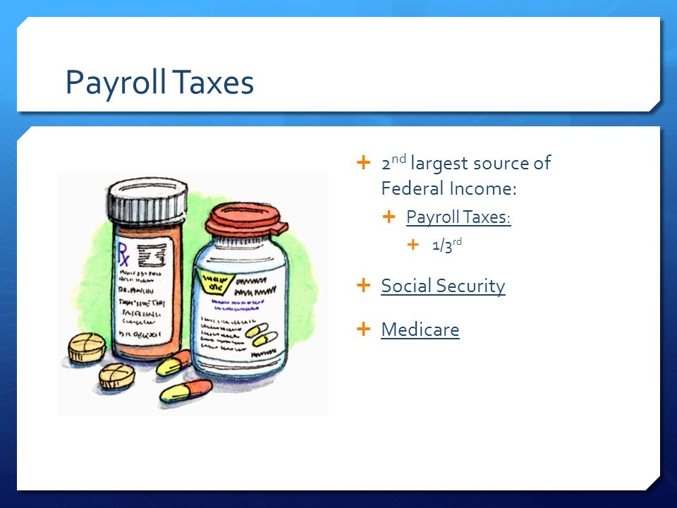 Payroll Taxes  2 nd largest source of Federal Income:  Payroll Taxes:  1/3 rd  Social Security  Medicare