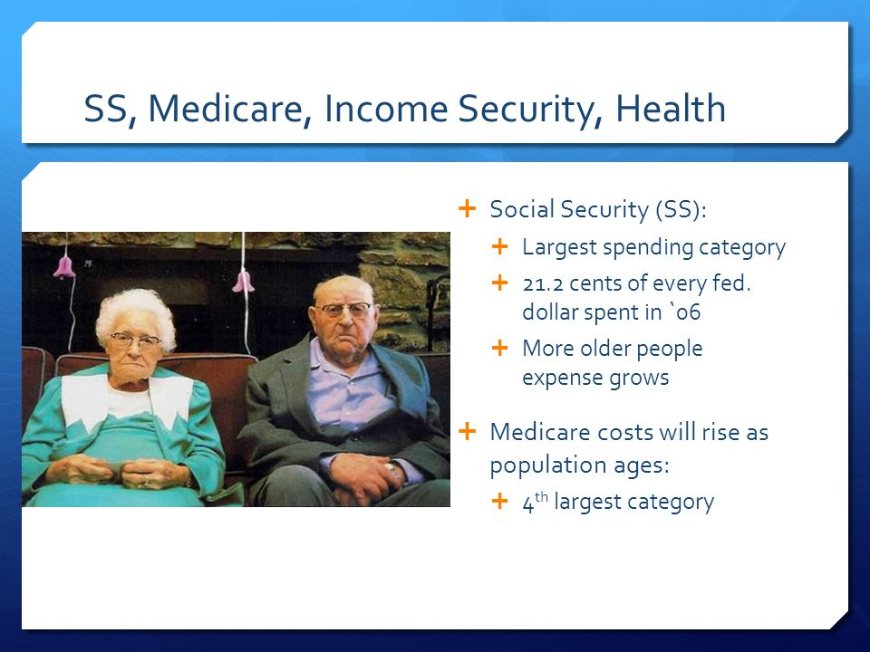 SS, Medicare, Income Security, Health  Social Security (SS):  Largest spending category  21.2 cents of every fed.
