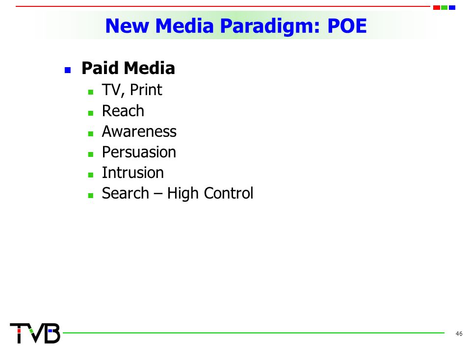 New Media Paradigm: POE Paid Media TV, Print Reach Awareness Persuasion Intrusion Search – High Control 46