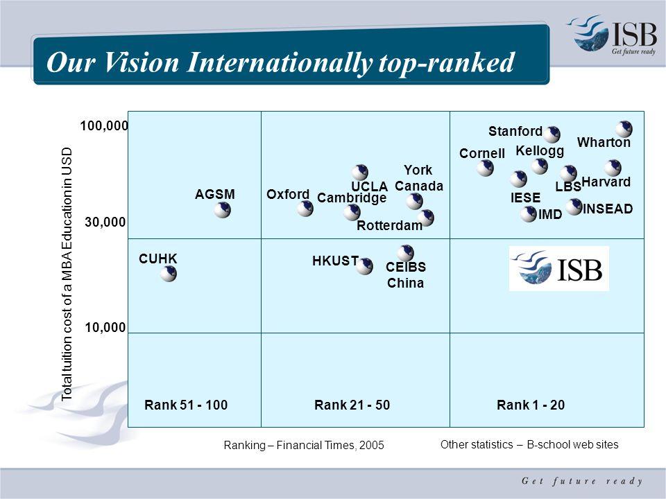 ranking deutsche business schools