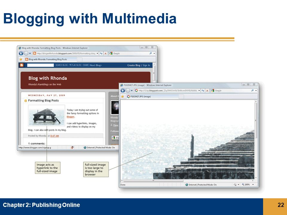 Blogging with Multimedia Chapter 2: Publishing Online22