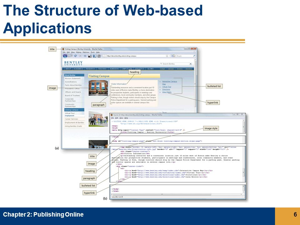 The Structure of Web-based Applications  Many Web applications use a three-tiered structure that allows users to interact with the Web site –Presentation tier deals with presentation of information –Middle tier is responsible for processing user input Also called the business logic tier –Database tier is responsible for retrieving requested information Chapter 2: Publishing Online7