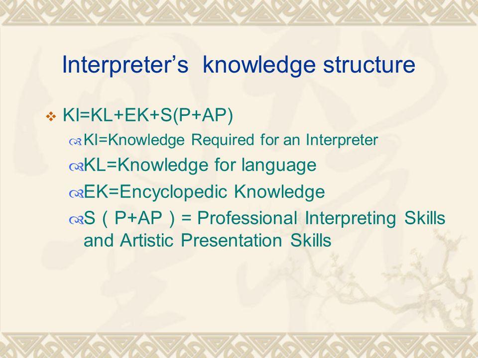 Interpreter's knowledge structure  KI=KL+EK+S(P+AP)  KI=Knowledge Required for an Interpreter  KL=Knowledge for language  EK=Encyclopedic Knowledge  S ( P+AP ) = Professional Interpreting Skills and Artistic Presentation Skills
