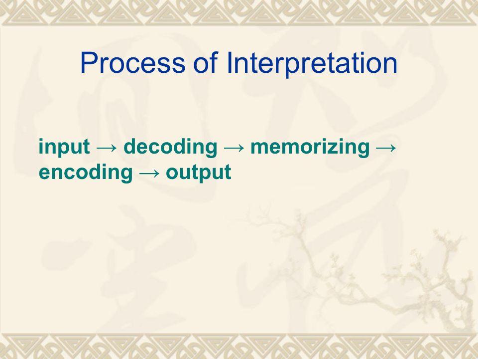 Process of Interpretation input → decoding → memorizing → encoding → output