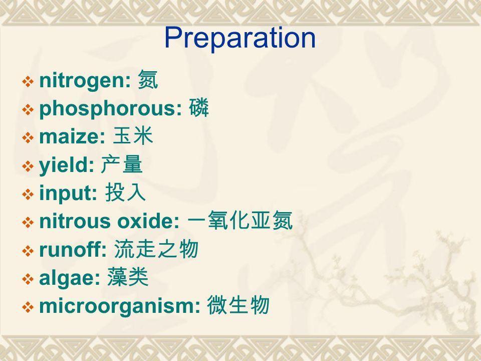 Preparation  nitrogen: 氮  phosphorous: 磷  maize: 玉米  yield: 产量  input: 投入  nitrous oxide: 一氧化亚氮  runoff: 流走之物  algae: 藻类  microorganism: 微生物